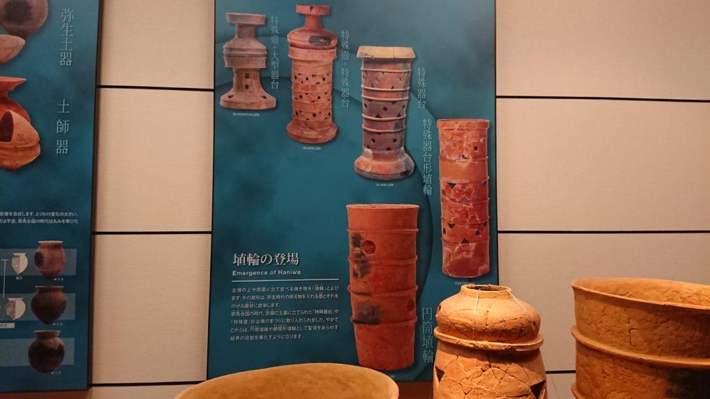 埴輪の歴史パネル