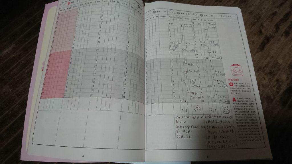 育児日記の中身