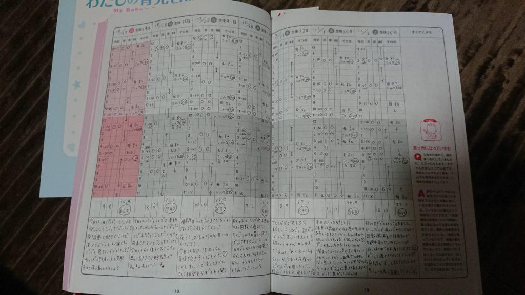綾の育児日記の中身
